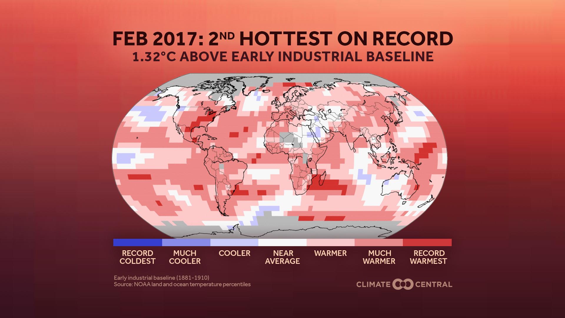 temperature percentiles