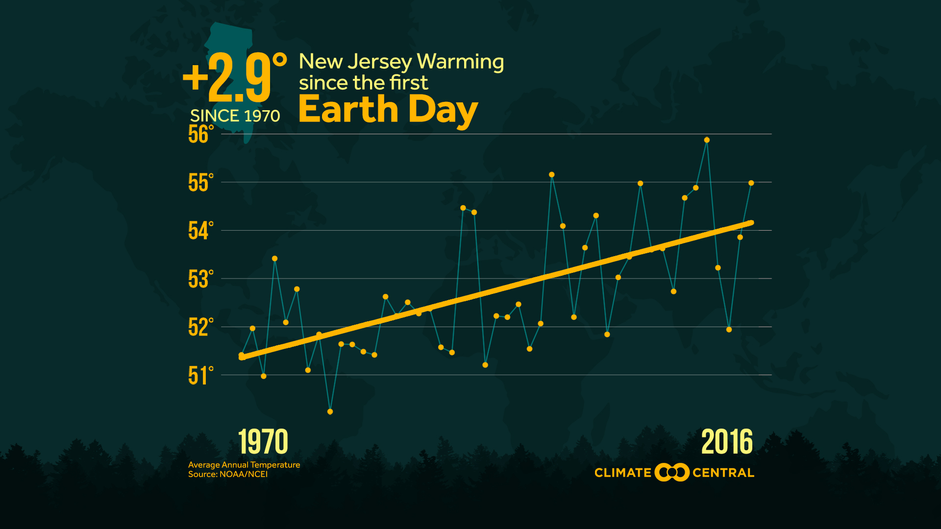 Climate and Environment | Crossroads NJ