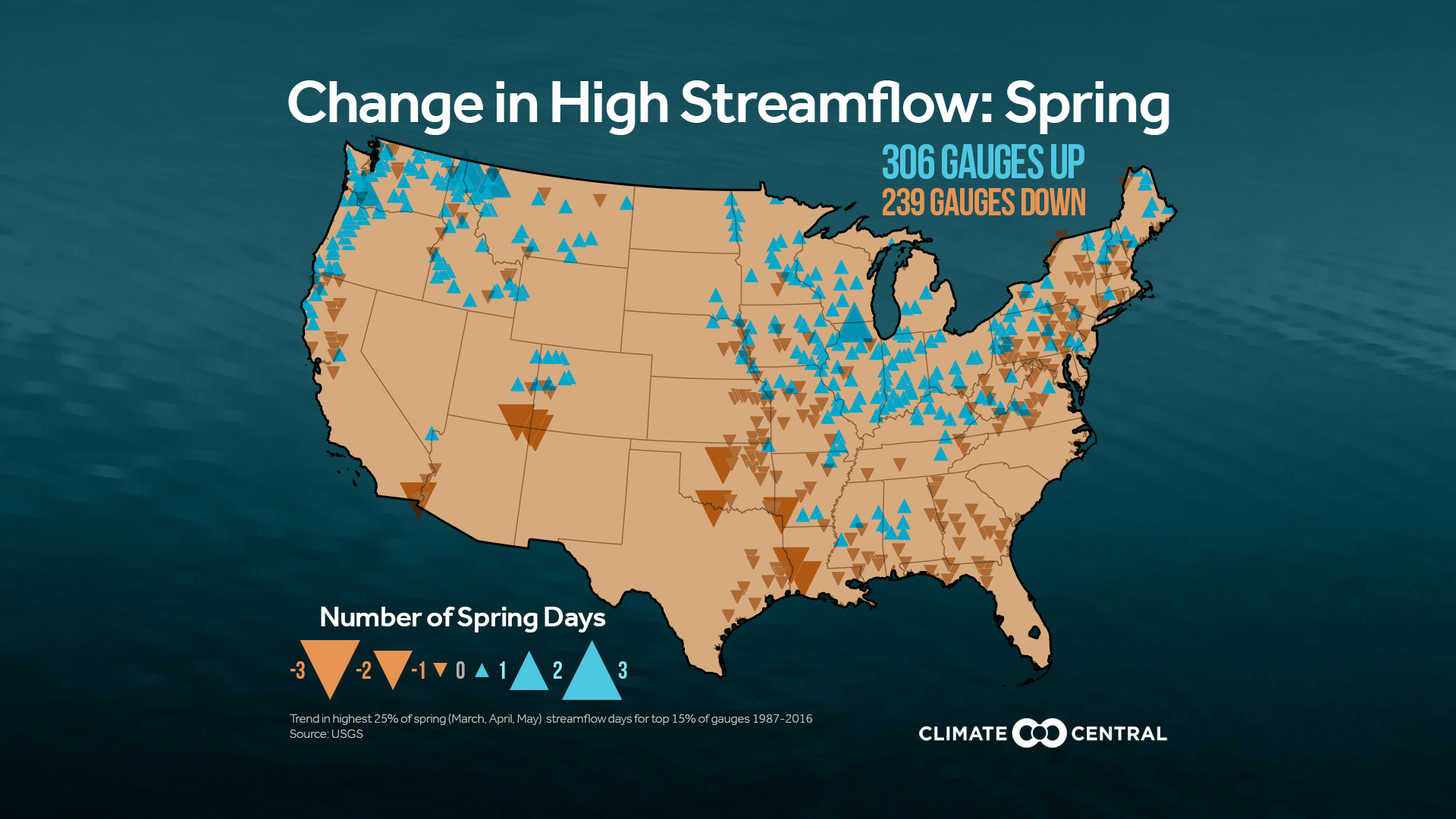 National map of gauges - spring