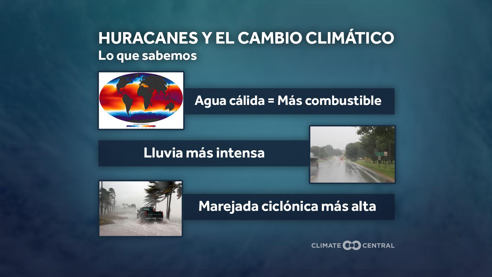 Huracanes y cambio climático: Lo que sabemos