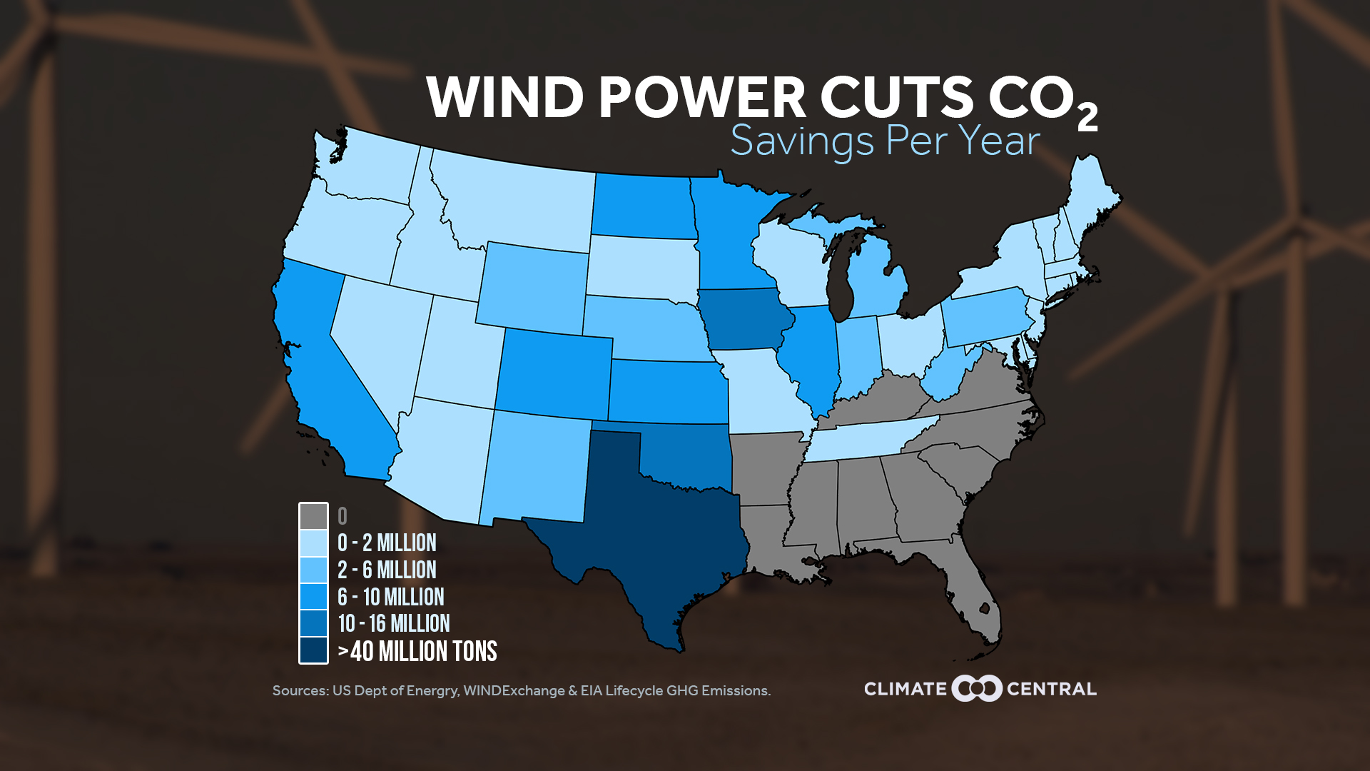 CO2 saved from wind installations in each state